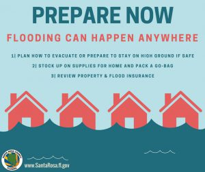 Prepare-for-Flooding