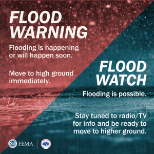 flood-warning-watch