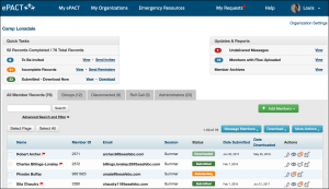 Archiving administrator dashboard